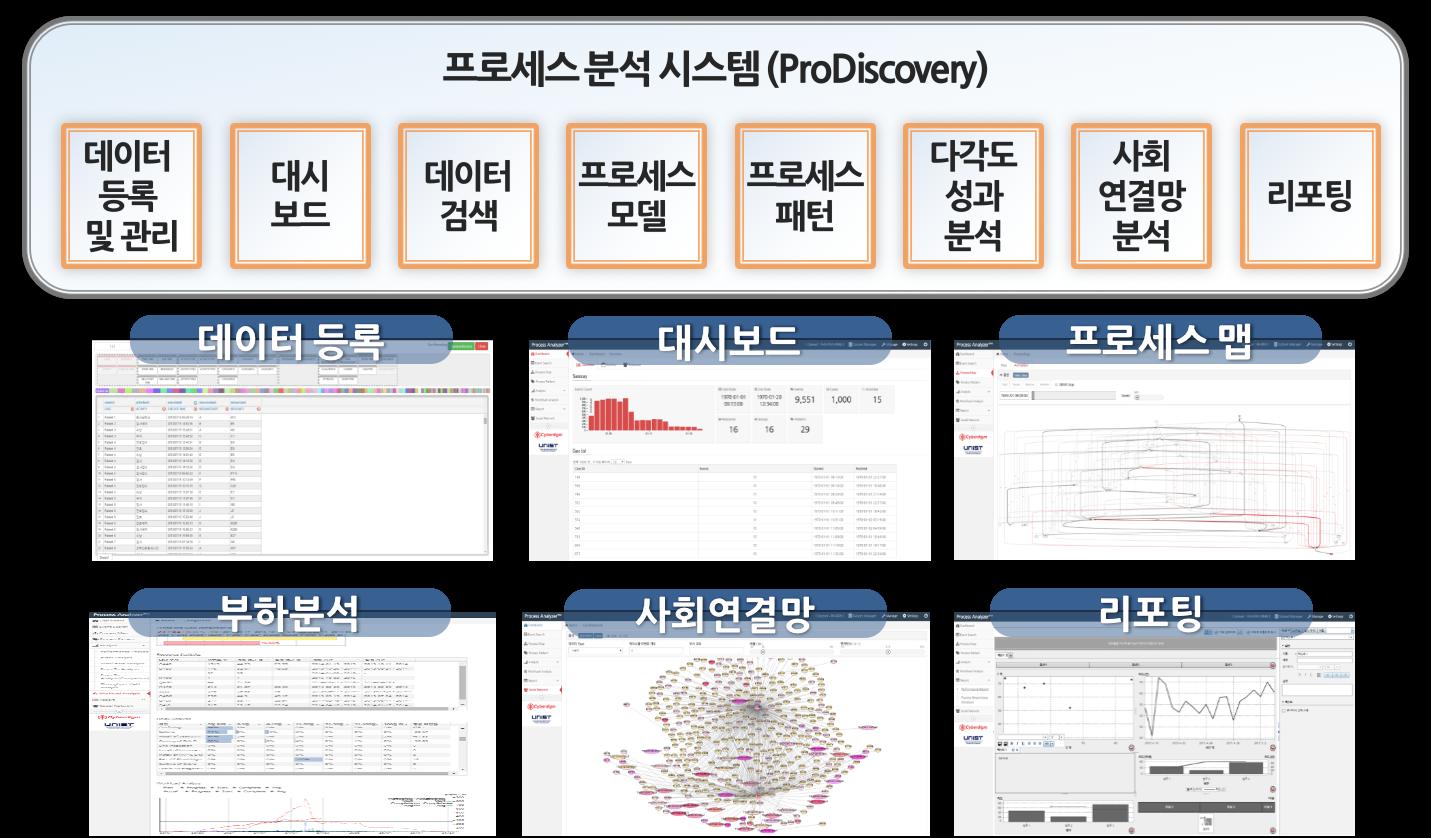 tool_prodiscovery